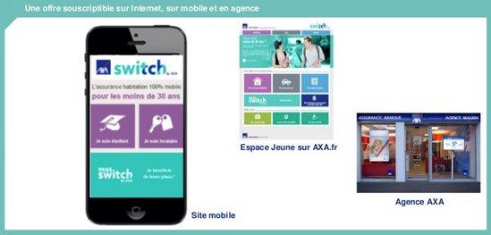 switch-offre-axa