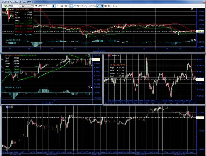 outils-trading-saxo-banque
