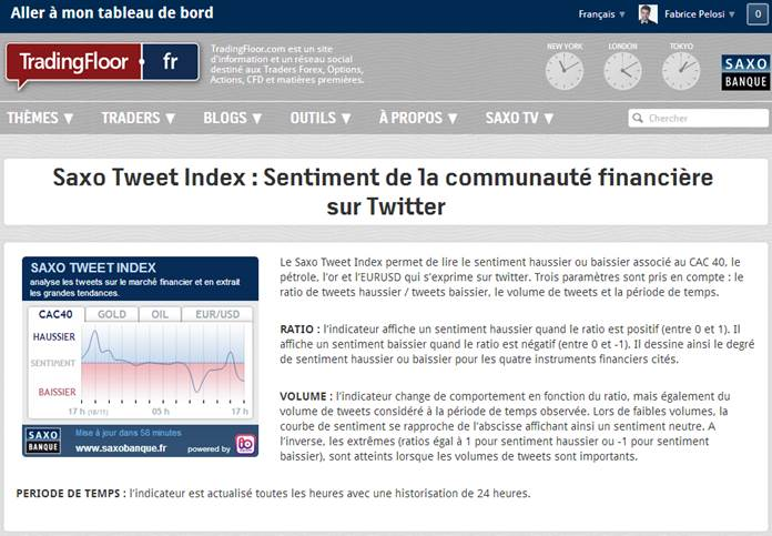 saxo-tweet-index