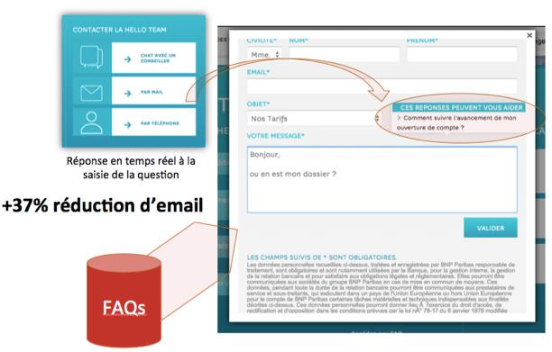 faq-moins-de-mails