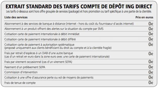 tarification ing direct
