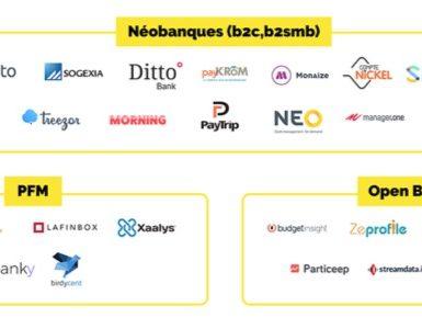 panorama FinTech banque