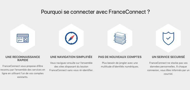 franceconnect banque en ligne